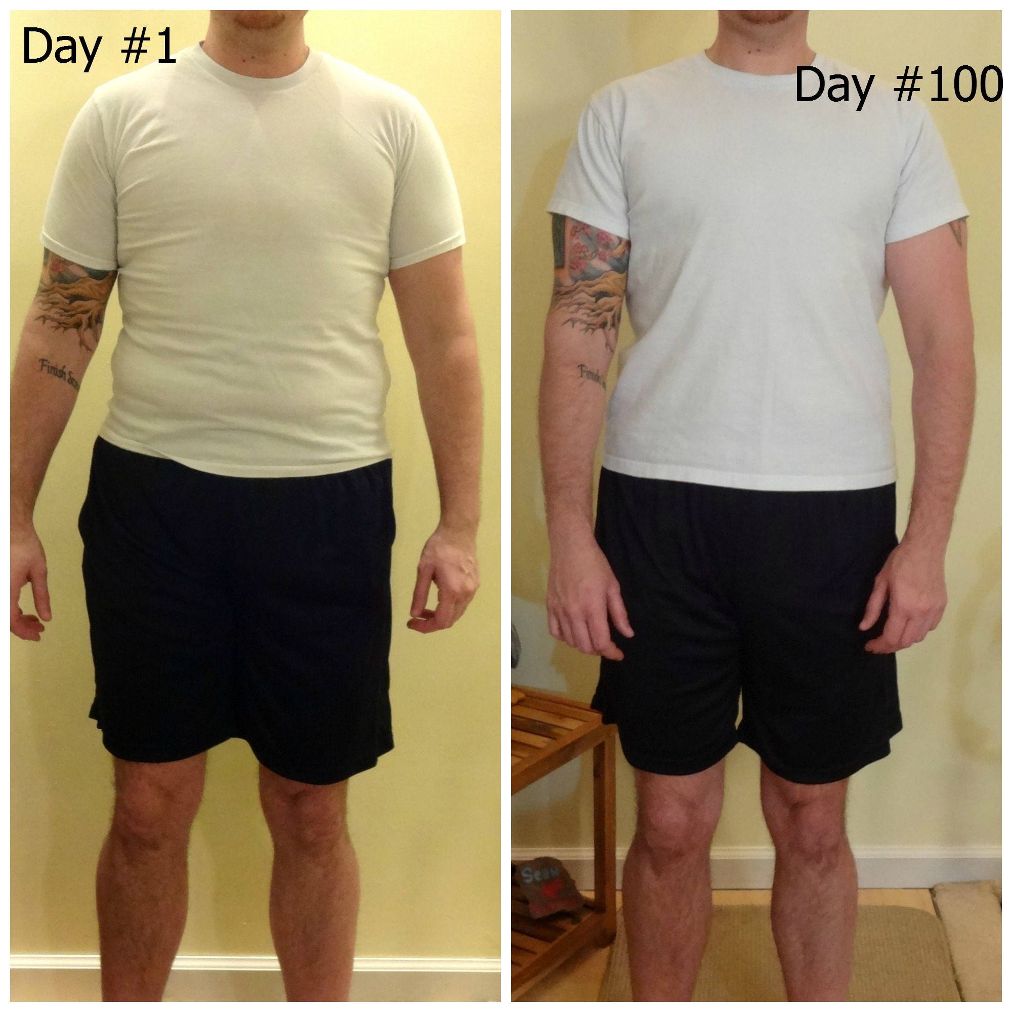 100 days to weight loss